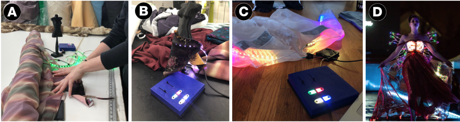 The mannequette is a prototyping platform for electronic fashion garments. It is used in different ways: (a) in-situ, iterating and deciding upon fabrics at a market; (b) for prototyping light (LED) patterns and sensors on a miniature dress form with fabrics by using the mixer; (c) for integrating a previously prototyped and now completed pattern and sensor interactions into an assembled garment; (d) in a completed garment created in a runway show.